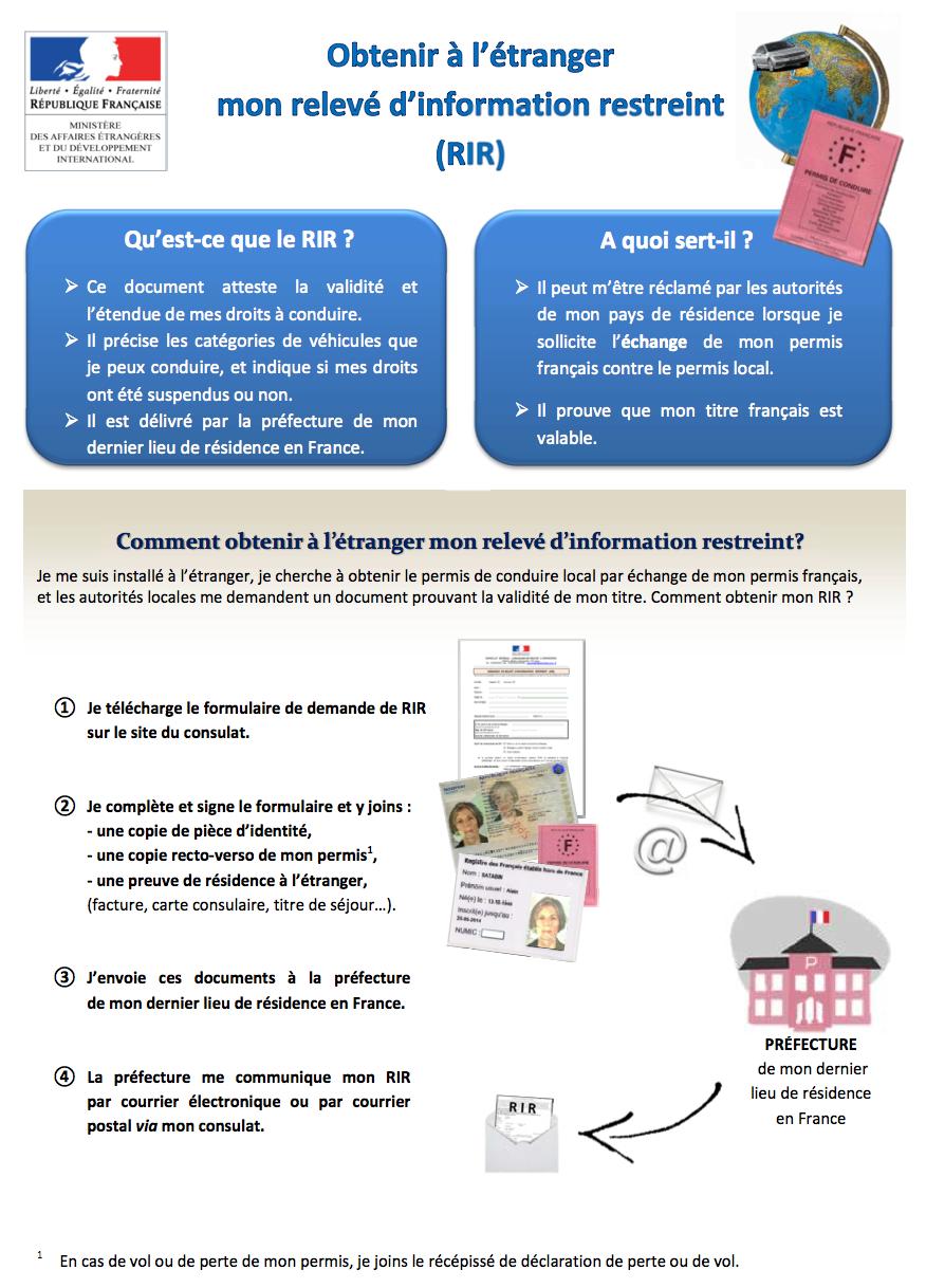 Permis De Conduire Consulat General De France A Quebec