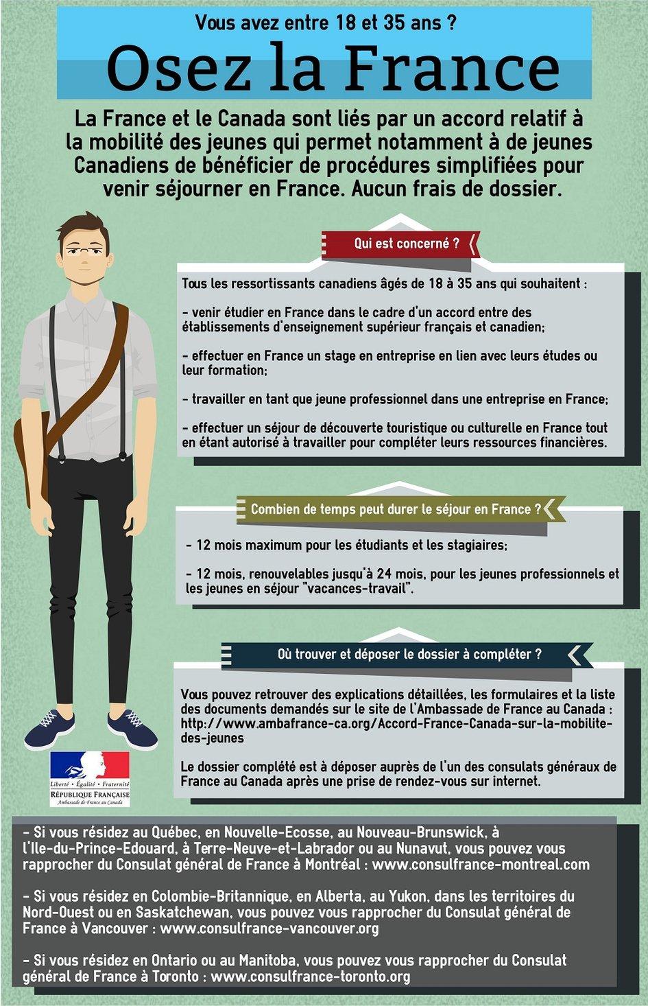 Osez La France Mobilite Des Jeunes Consulat General De France A